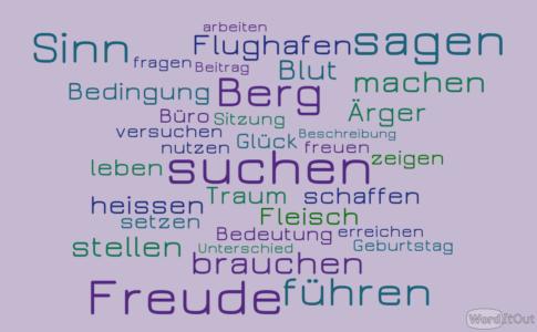 Hyppige tyske ord fra ordliste 2000